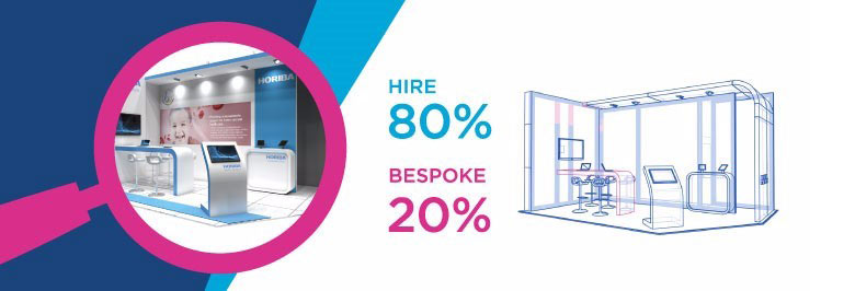 Nimlok's Bespoke Hire Solution