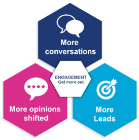 Get more our of your engagement strategy