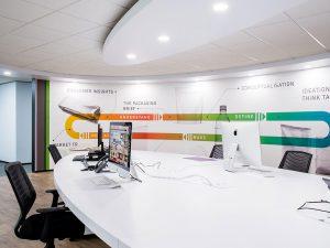 Americk designer area