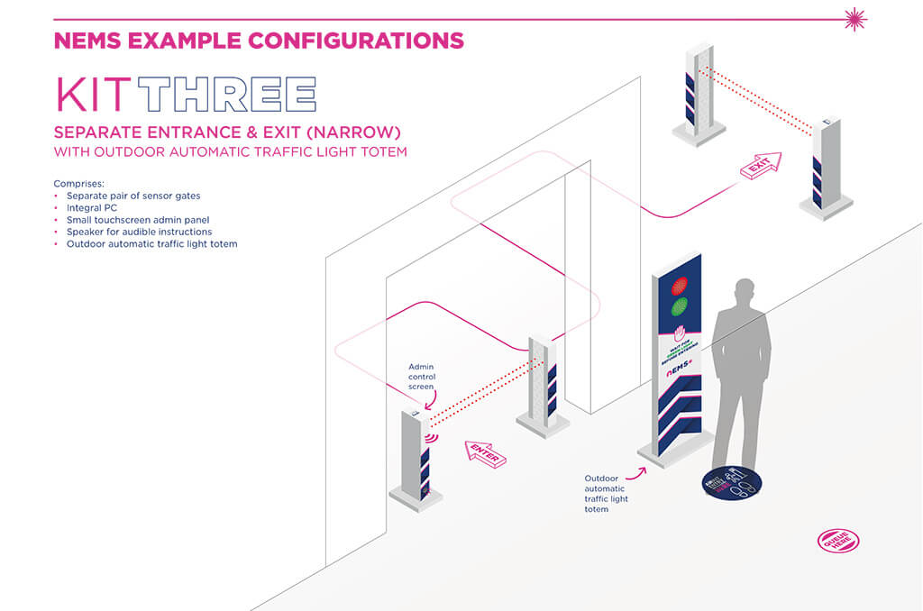 nems-kit-three-traffic-light-entry-system